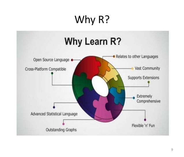 how to learn r language