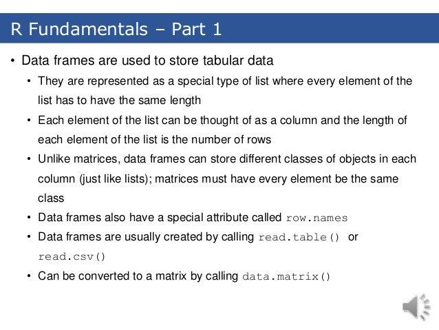 Funky R Name Data Frame Columns Festooning - Frames Ideas - ellisras ...