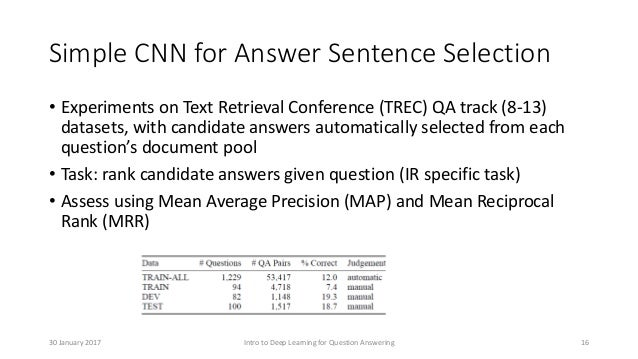 Simple CNN for Answer Sentence Selection • Experiments on Text Retrieval Conference (TREC) QA track (8-13) datasets, with ...