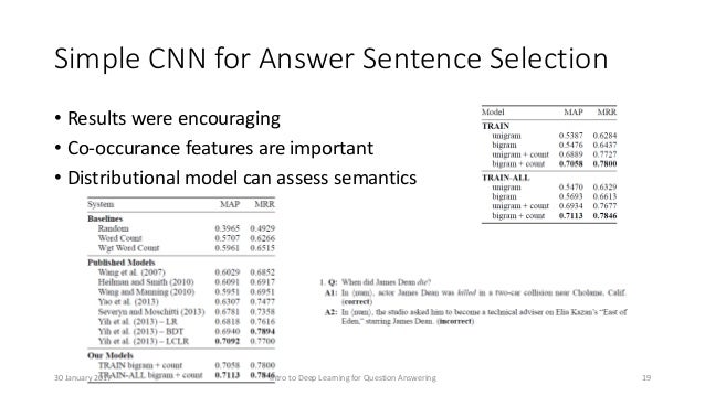 Simple CNN for Answer Sentence Selection • Results were encouraging • Co-occurance features are important • Distributional...