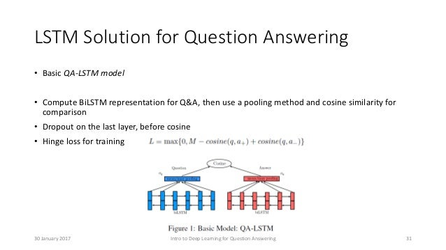 LSTM Solution for Question Answering • Basic QA-LSTM model • Compute BiLSTM representation for Q&A, then use a pooling met...