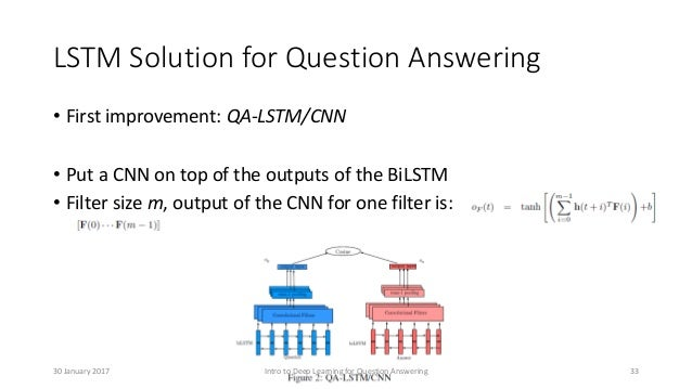 LSTM Solution for Question Answering • First improvement: QA-LSTM/CNN • Put a CNN on top of the outputs of the BiLSTM • Fi...