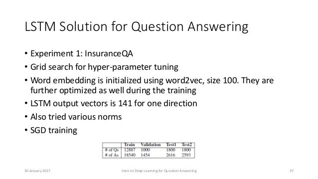 LSTM Solution for Question Answering • Experiment 1: InsuranceQA • Grid search for hyper-parameter tuning • Word embedding...