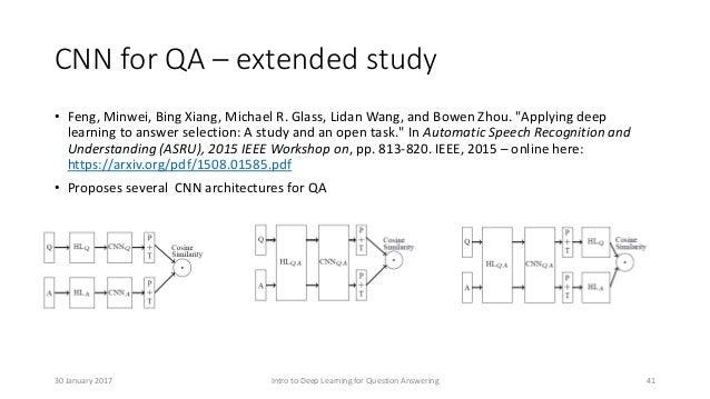 """CNN for QA – extended study • Feng, Minwei, Bing Xiang, Michael R. Glass, Lidan Wang, and Bowen Zhou. """"Applying deep learn..."""