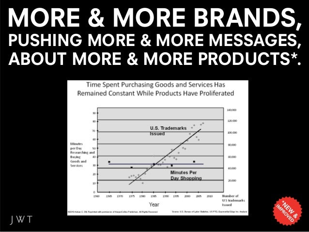 Now channels are as creative as any ad.  IN FACT MORE SO.They can tell the story...                             be the sto...