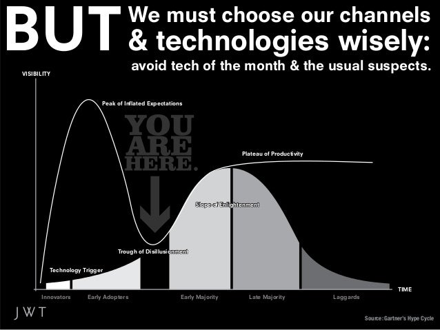 Digital Channel Planning isTHE ART OF SACRIFICE.What can we do well?What can we afford to do well?