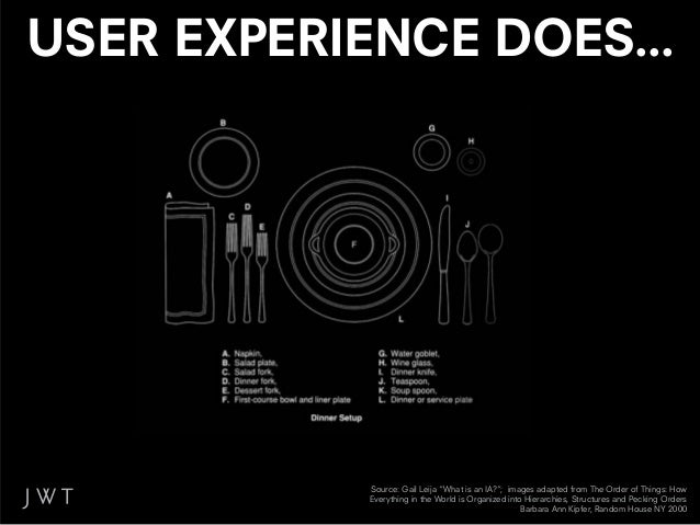 WHAT IS THE VALUE &      BENEFIT OF UX?FASTER WAY TO                 MORE SUCCESSFULA BETTER SOLUTION.            & EFFECT...