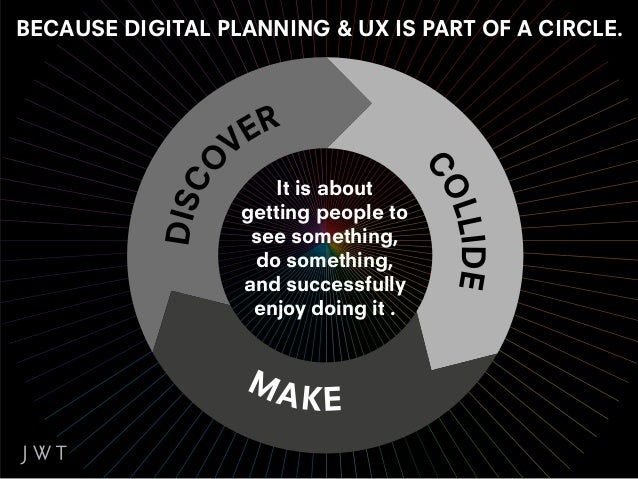 Brand building in a digital world (Intro to Digital for Grads)