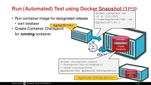 Test Databases in Docker Containers