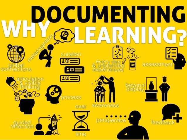 WHY DOCUMENTING ?LEARNING m etacognition awareness beyond display perspectiveguided reflection assessment feedback global c...