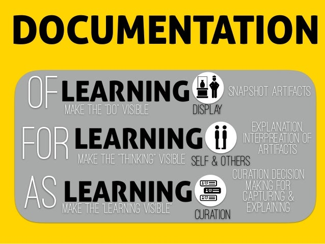 """OF DOCUMENTATION AS FOR LEARNINGMake the """"Do"""" Visible Make the """"Thinking"""" Visible Make the """"Learning Visible"""" LEARNING LEA..."""