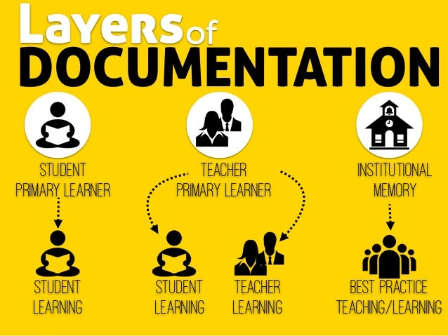 DOCUMENTATION Layersof Student Primary Learner Teacher Primary Learner Institutional Memory Student Learning Student Learn...
