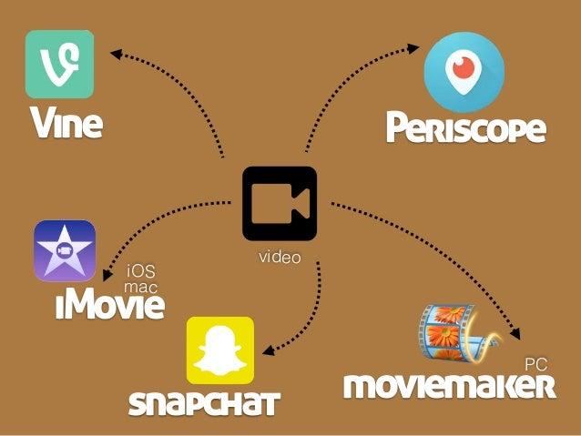 video iMovie moviemaker PC mac iOS Vine Periscope snapchat