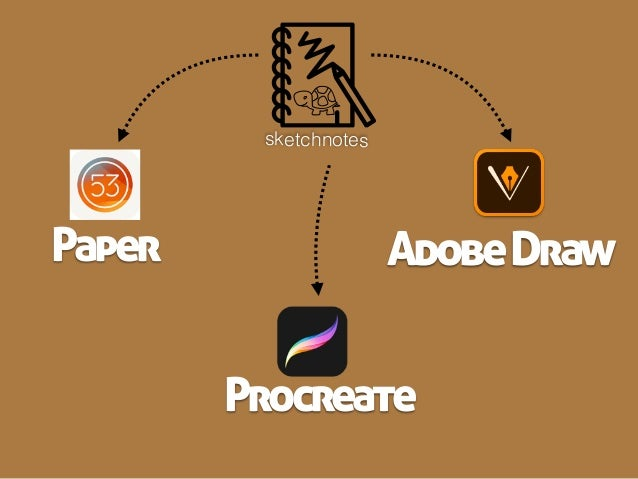 sketchnotes Paper AdobeDraw Procreate