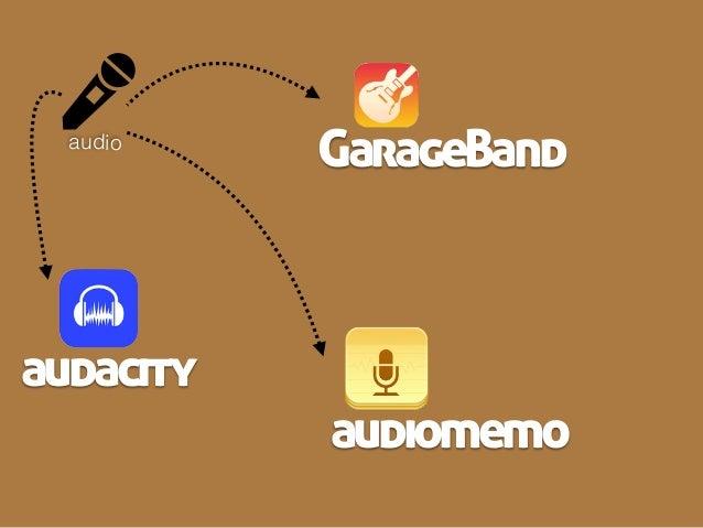 audio GarageBand audacity audiomemo