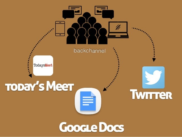 backchannel today'sMeet Twitter GoogleDocs