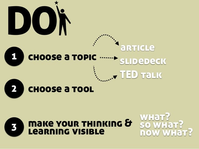 DO 1 2 3 choose a topic choose a tool make your thinking & learning visible article slidedeck TED talk what? so what? now ...