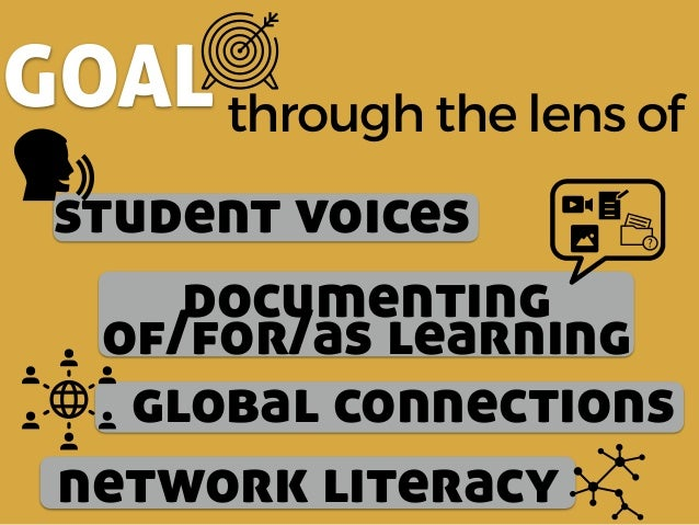 GOALthrough the lens of student voices global connections network literacy documenting of/for/as learning