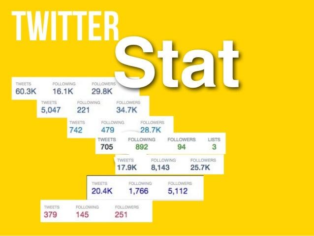 Stat s Twitter