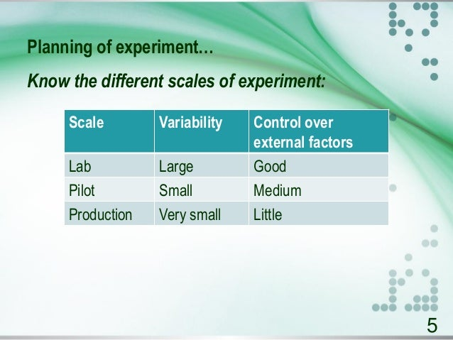 an introduction to the analysis of the experiment Qualitative analysis helps detect introduction to qualitative analysis projects & experiments scientific method.