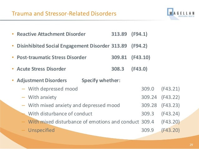 Trauma and Stressor-Related Disorders 28; 29.