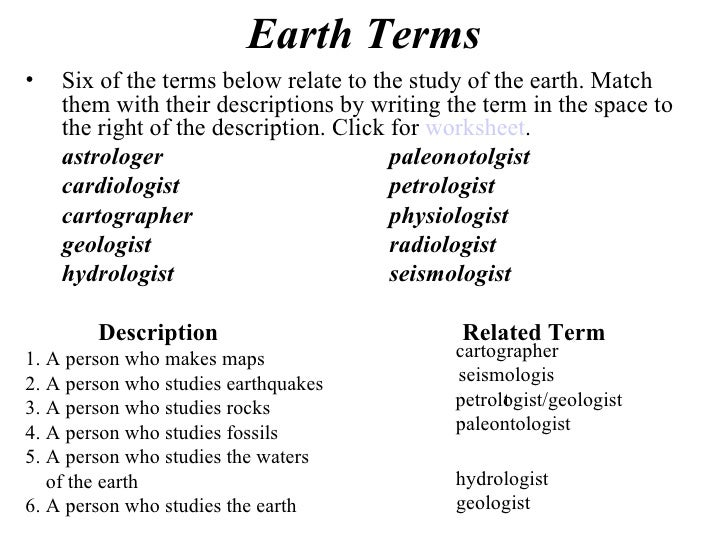earth science terms in spanish This index page presents spanish games for teachers to give to their spanish learners, their esl, and their ell students the students will learn spanish and english vocabulary and grammar.