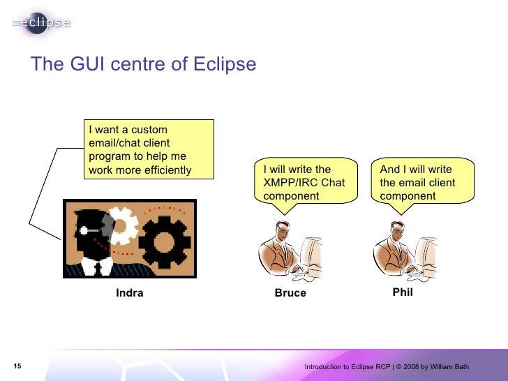 The GUI centre of Eclipse I want a custom email/chat client program to help me work more efficiently  I will write the XMP...