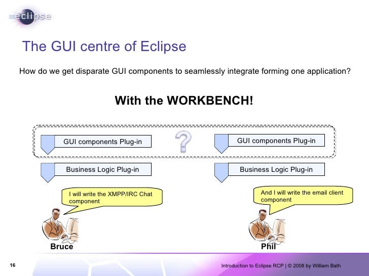 The GUI centre of Eclipse I will write the XMPP/IRC Chat component And I will write the email client component How do we g...