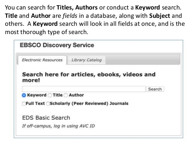 You can search for Titles, Authors or conduct a Keyword search. Title and Author are fields in a database, along with Subj...