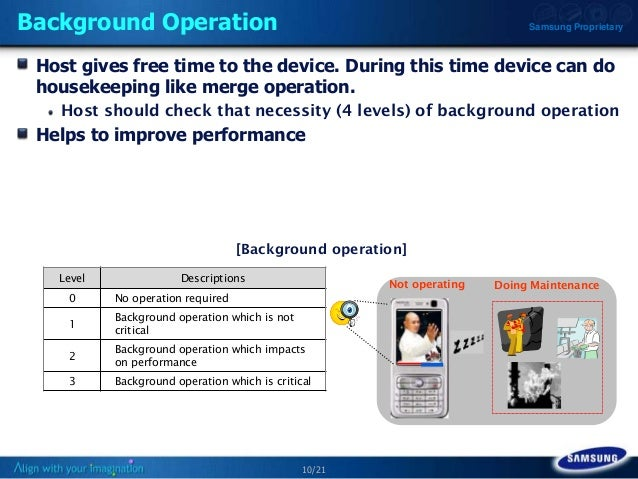 10/21 Samsung ProprietaryBackground Operation Host gives free time to the device. During this time device can do housekeep...