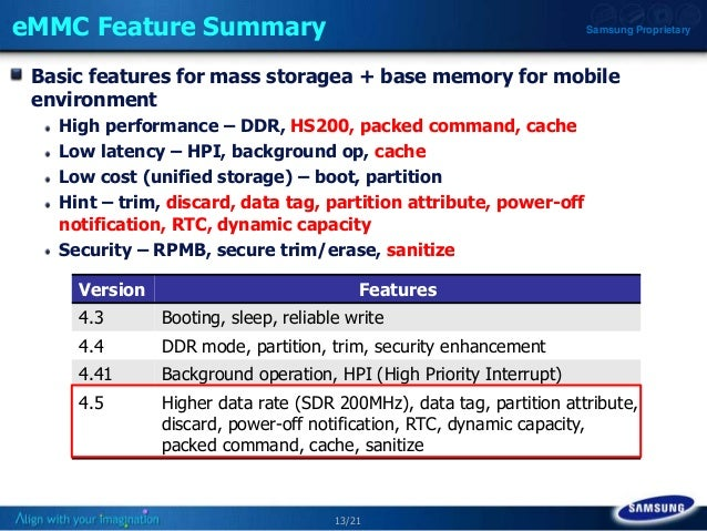 13/21 Samsung ProprietaryeMMC Feature Summary Basic features for mass storagea + base memory for mobile environment High p...