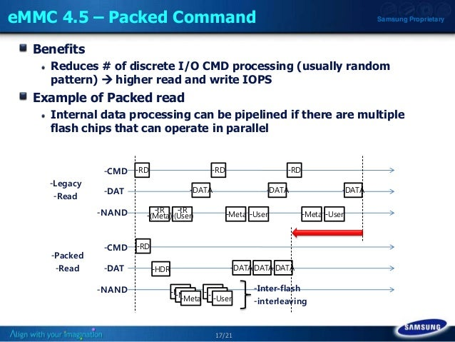 17/21 Samsung ProprietaryeMMC 4.5 – Packed Command Benefits Reduces # of discrete I/O CMD processing (usually random patte...
