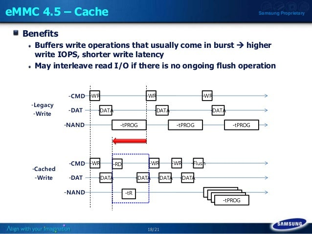 18/21 Samsung ProprietaryeMMC 4.5 – Cache Benefits Buffers write operations that usually come in burst  higher write IOPS...
