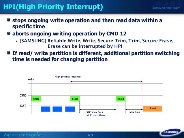 9/21 Samsung ProprietaryHPI(High Priority Interrupt) DAT CMD Write Stop Read High priority Interrupt Write SLC: max 2ms ML...