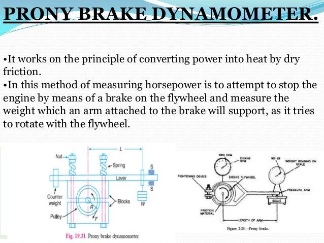 how to use prony brake