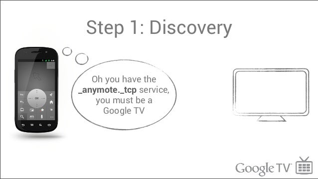 Intro to Google TV