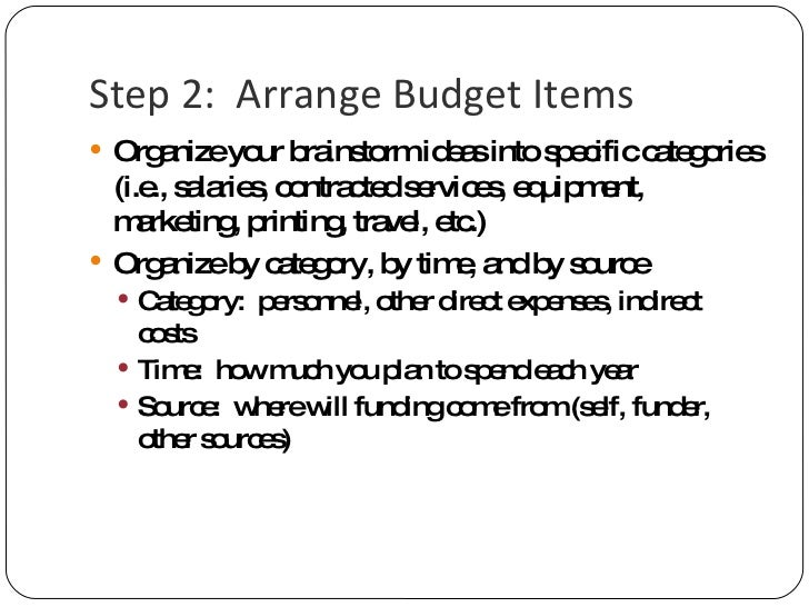 Introduction To Grant Budgets