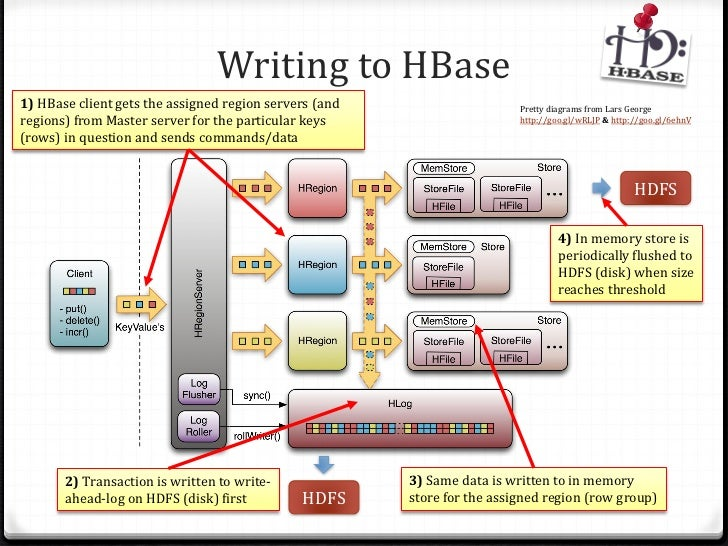 disable write ahead log hbase commands