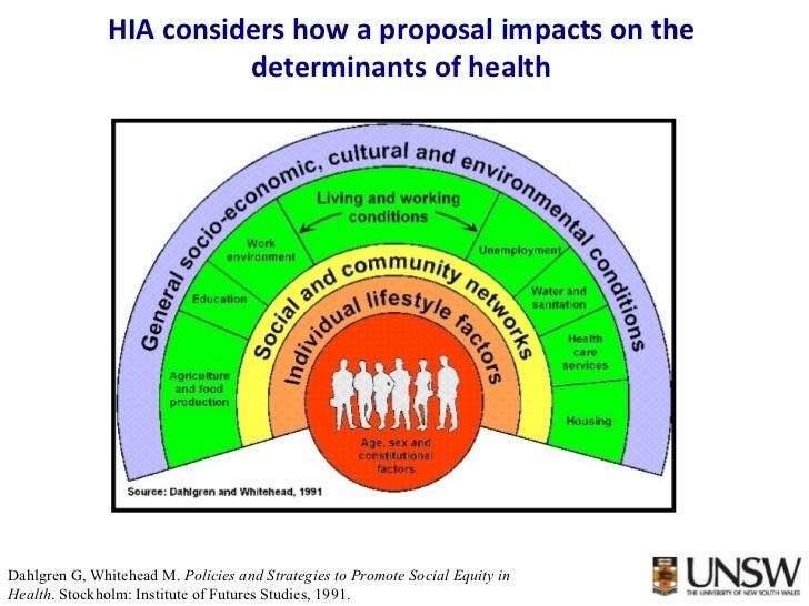 Health Impact Assessment - Health Education Partners