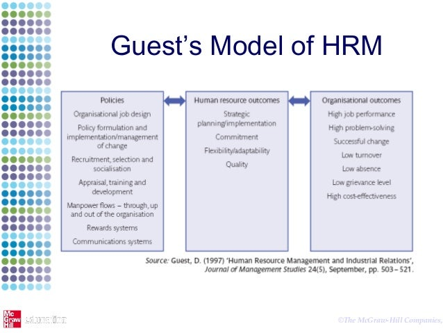 Models of hrm
