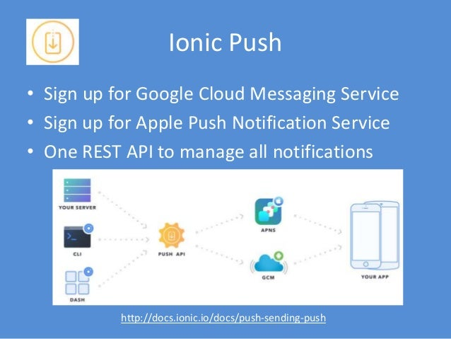 Intro to Ionic for Building Hybrid Mobile Applications