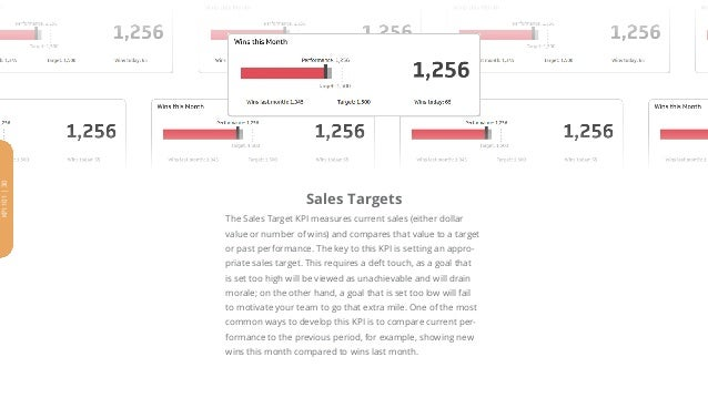 Sales Targets The Sales Target KPI measures current sales (either dollar value or number of wins) and compares that value ...