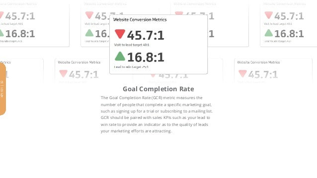 Goal Completion Rate The Goal Completion Rate (GCR) metric measures the number of people that complete a specific marketin...
