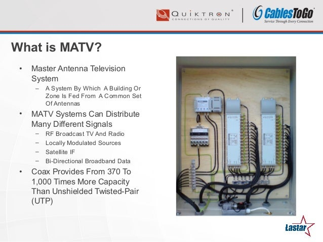an introduction and overview of matv technology