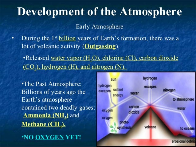 Intro to Meteorology: Our Atmosphere