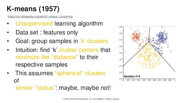 An introduction to Machine Learning with scikit-learn
