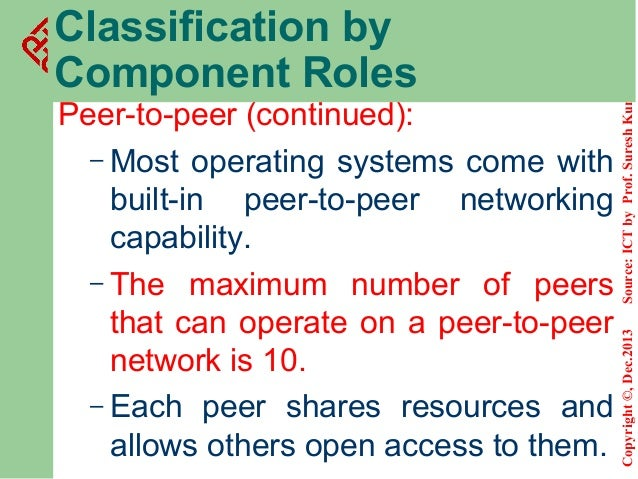 intro to networking Technology introduction: index » the basics of networking you need an network share your broadband connection you won't be tied to the only computer with high.
