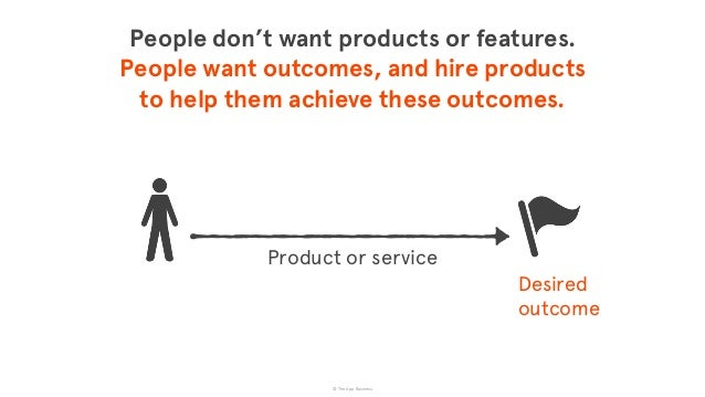 © The App Business Desired  outcome Product or service People don't want products or features.  People want outcomes, a...