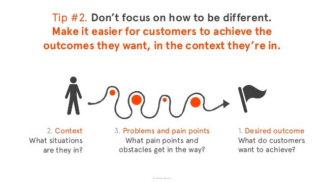 © The App Business 2. Context  What situations  are they in? 1. Desired outcome  What do customers  want to achieve? T...
