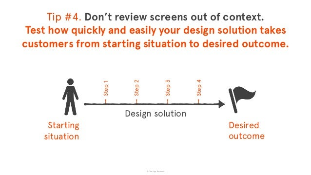 © The App Business Step1 Step2 Step3 Step4 Starting  situation Desired  outcome Design solution Tip #4. Don't review s...